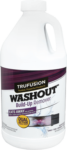 Washout Build-Up Remover